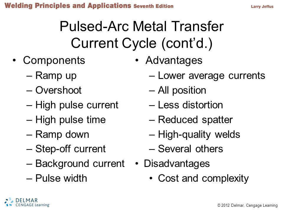 Pulsed-Arc Metal Transfer Current Cycle (cont'd.)