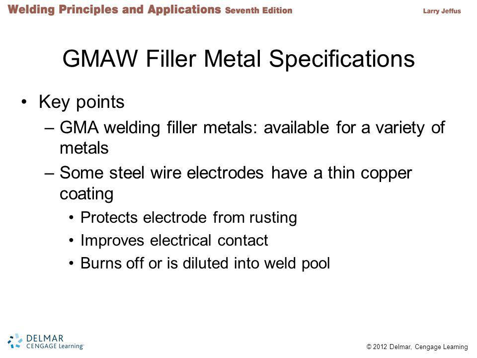 GMAW Filler Metal Specifications