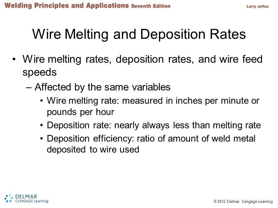 Wire Melting and Deposition Rates