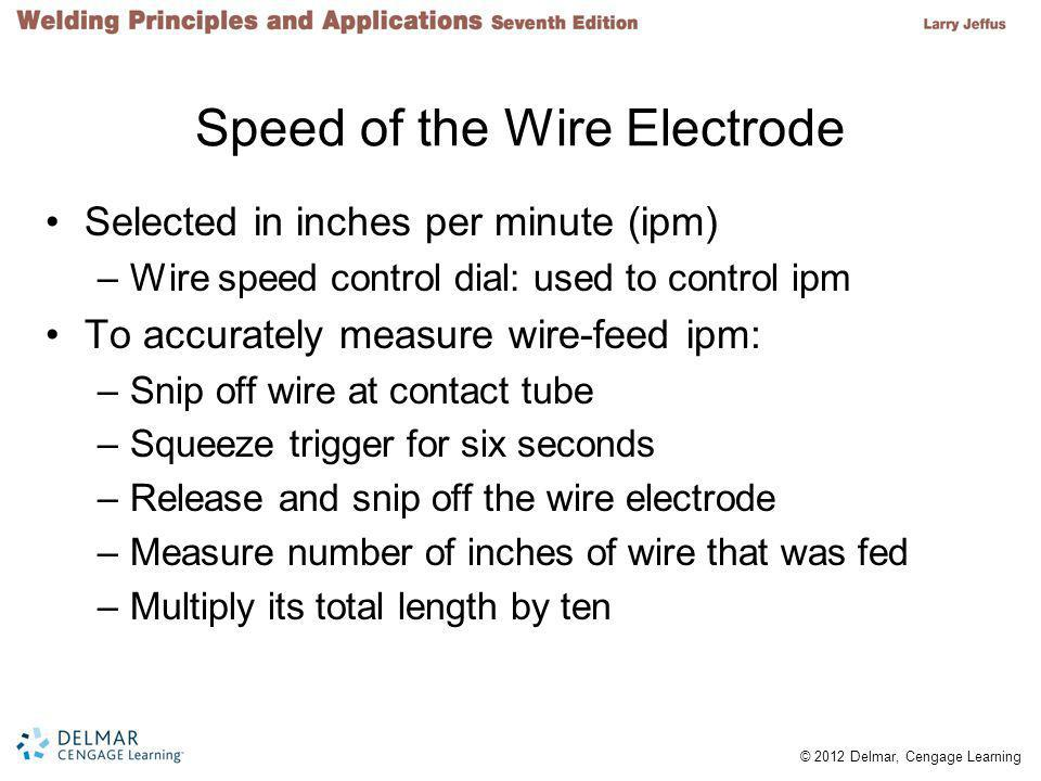 Speed of the Wire Electrode