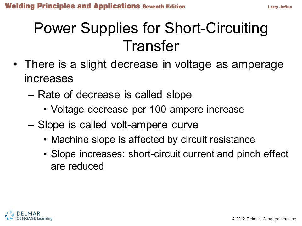 Power Supplies for Short-Circuiting Transfer