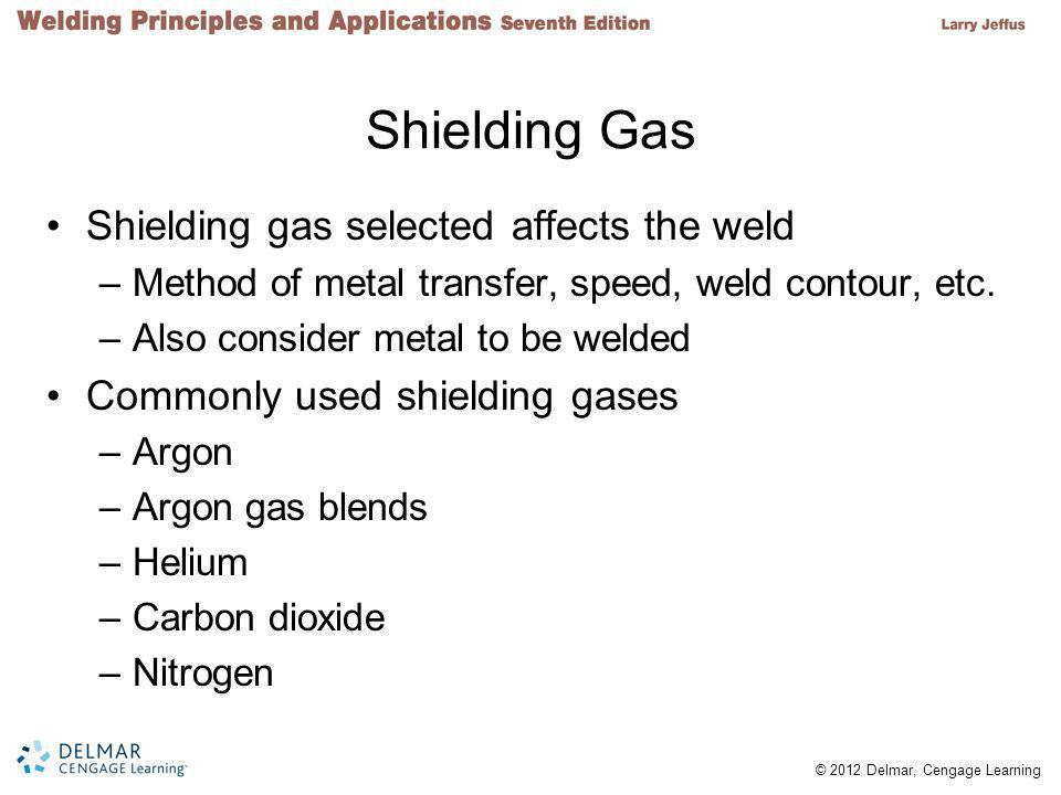 Shielding Gas Shielding gas selected affects the weld