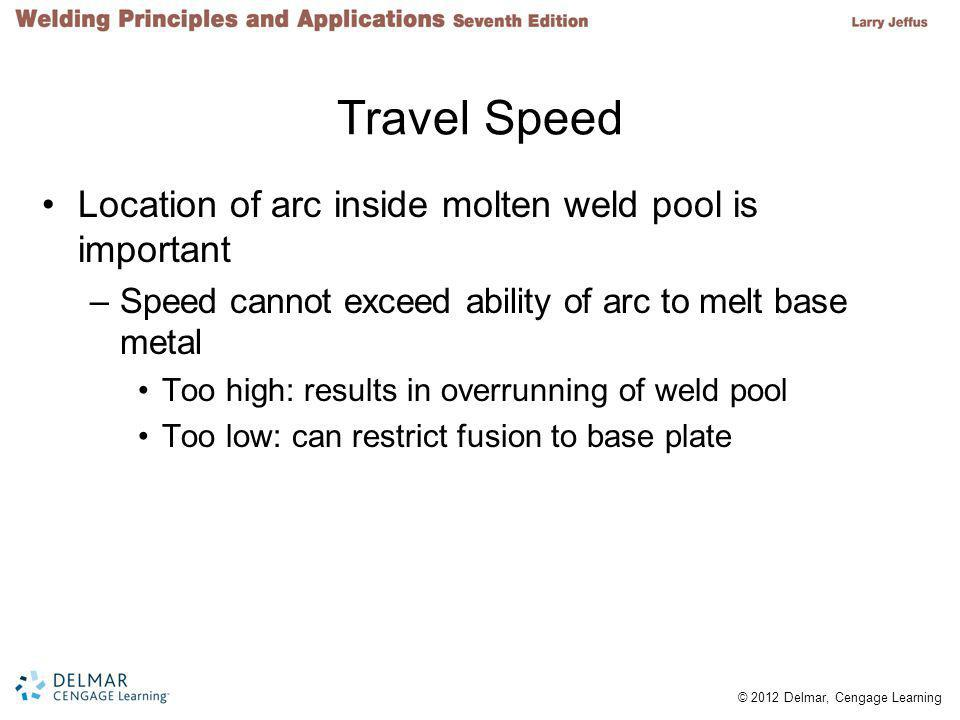 Travel Speed Location of arc inside molten weld pool is important