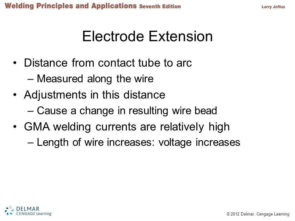 Electrode Extension Distance from contact tube to arc