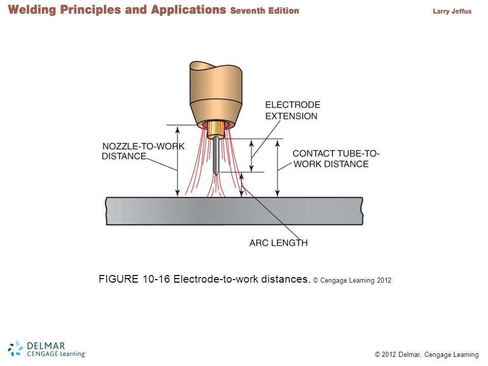FIGURE 10-16 Electrode-to-work distances. © Cengage Learning 2012