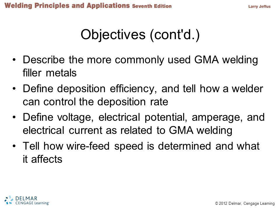 Objectives (cont d.) Describe the more commonly used GMA welding filler metals.