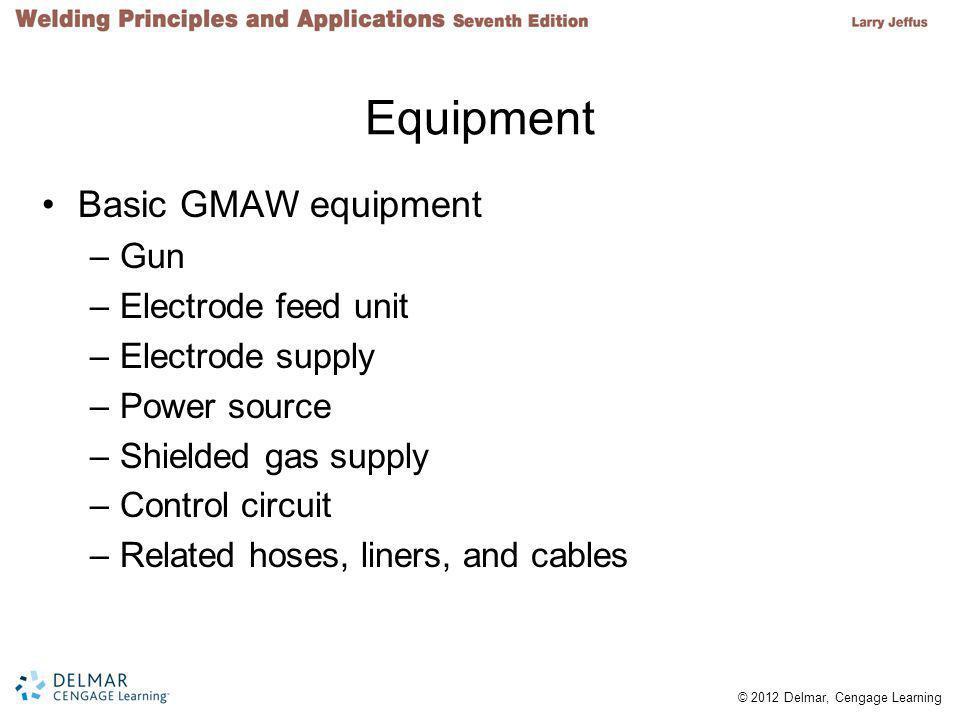 Equipment Basic GMAW equipment Gun Electrode feed unit