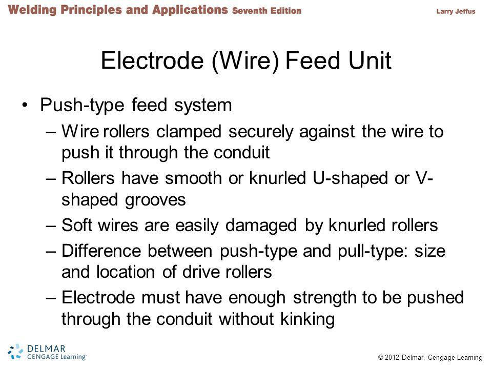 Electrode (Wire) Feed Unit