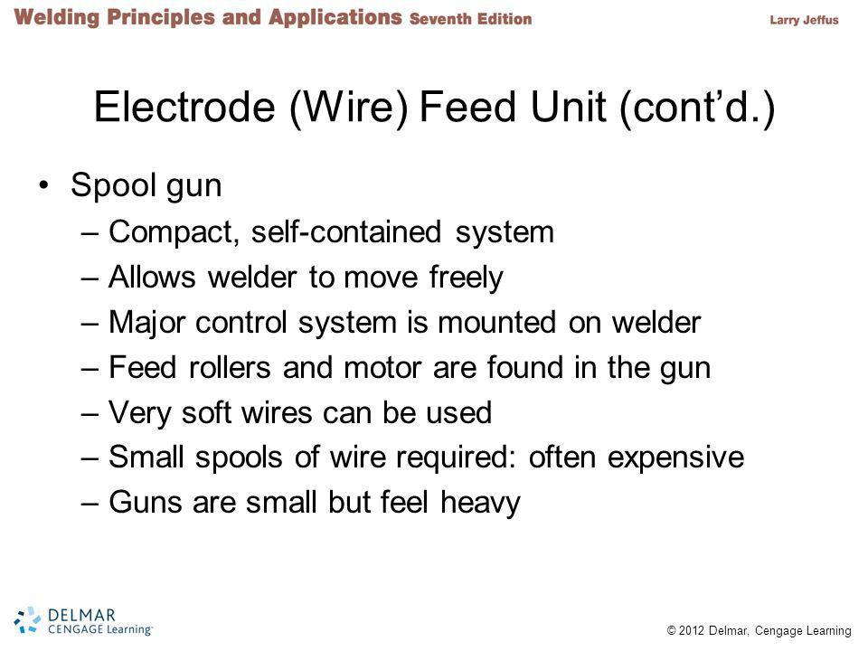 Electrode (Wire) Feed Unit (cont'd.)