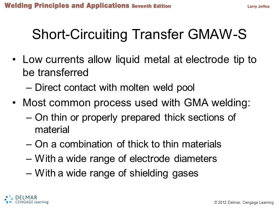Short-Circuiting Transfer GMAW-S