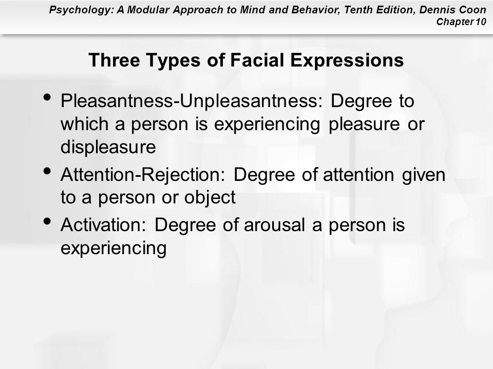 Three Types of Facial Expressions