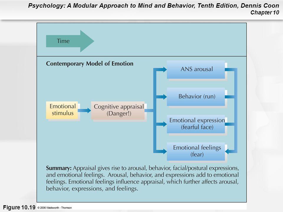 Figure 10.19 A contemporary model of emotion.
