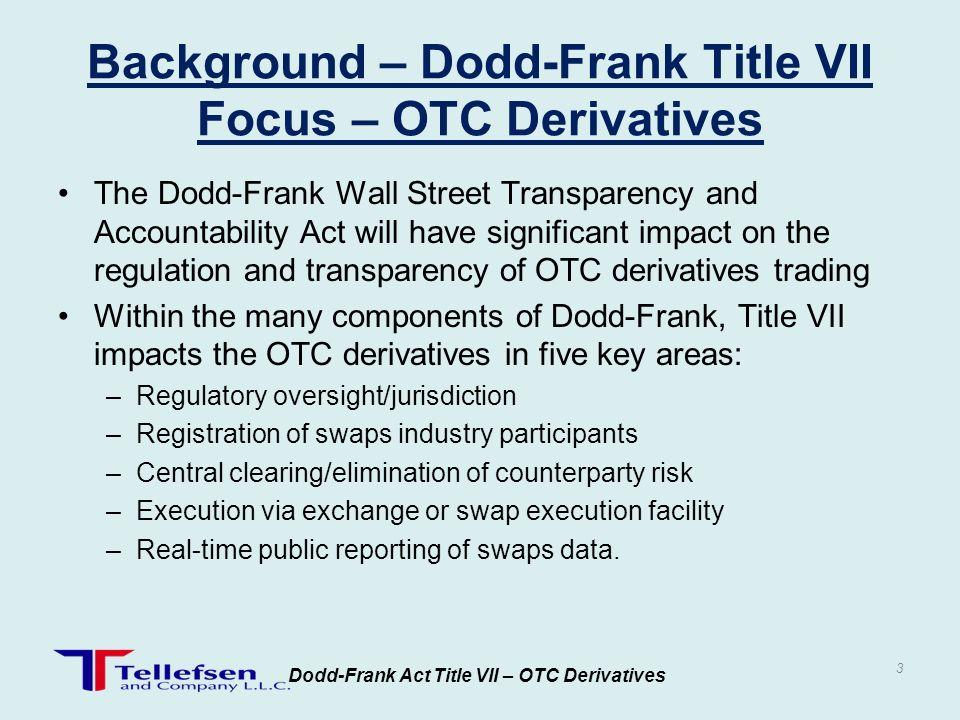 Background – Dodd-Frank Title VII Focus – OTC Derivatives