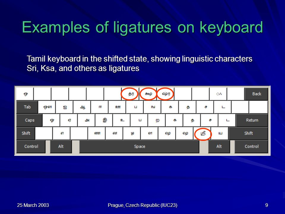 Examples of ligatures on keyboard