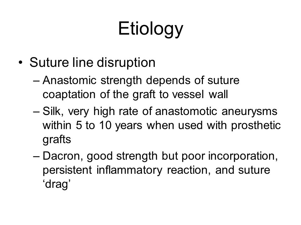 Etiology Suture line disruption