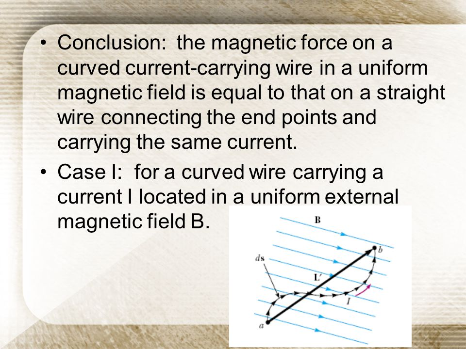 Conclusion: the magnetic force on a curved current-carrying wire in a uniform magnetic field is equal to that on a straight wire connecting the end points and carrying the same current.