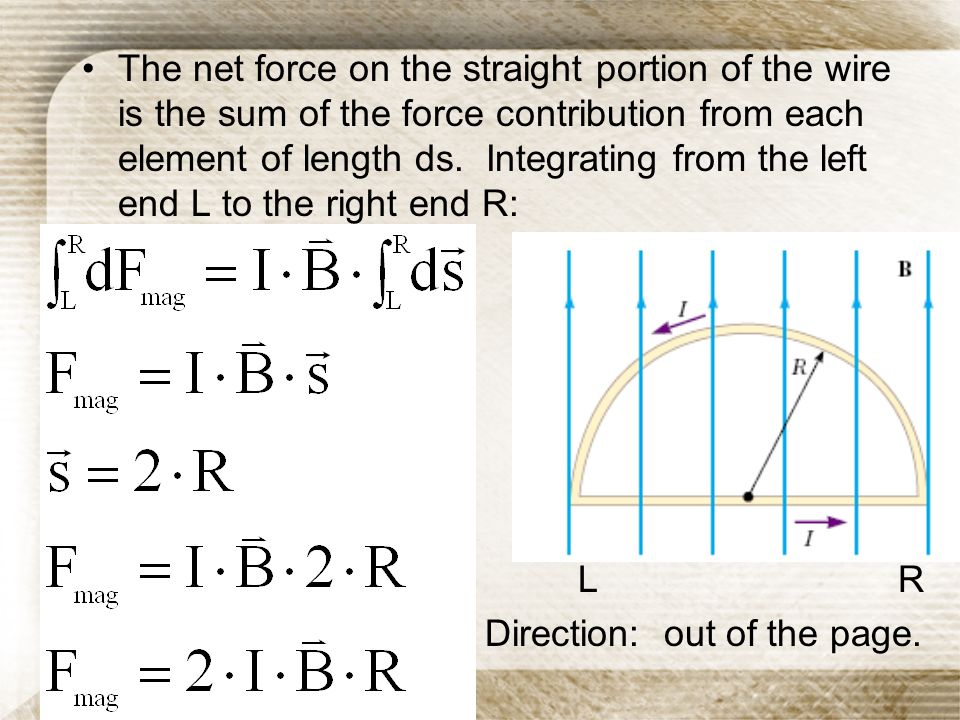 The net force on the straight portion of the wire is the sum of the force contribution from each element of length ds. Integrating from the left end L to the right end R: