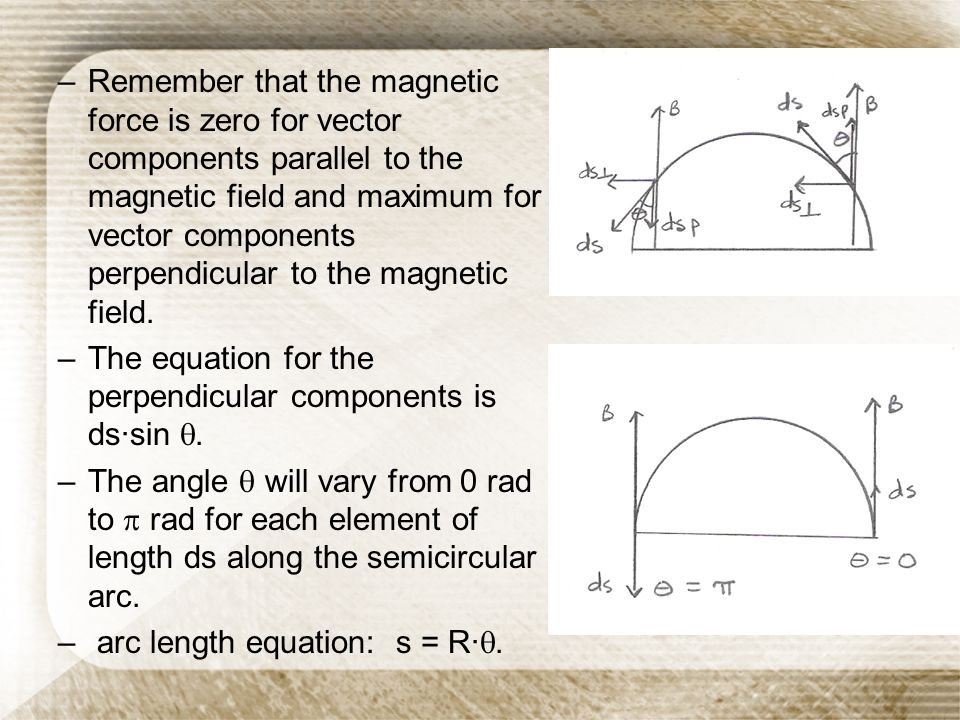 Remember that the magnetic force is zero for vector components parallel to the magnetic field and maximum for vector components perpendicular to the magnetic field.