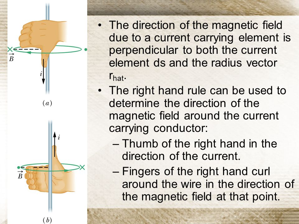 The direction of the magnetic field due to a current carrying element is perpendicular to both the current element ds and the radius vector rhat.