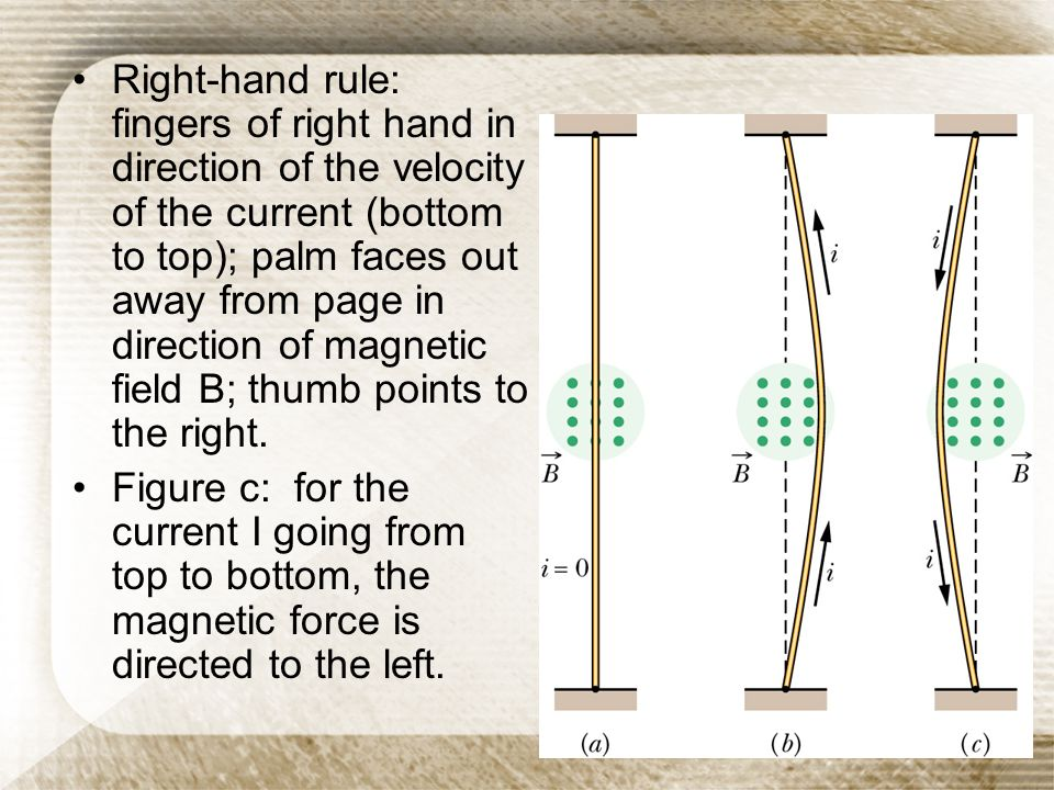 Right-hand rule: fingers of right hand in direction of the velocity of the current (bottom to top); palm faces out away from page in direction of magnetic field B; thumb points to the right.