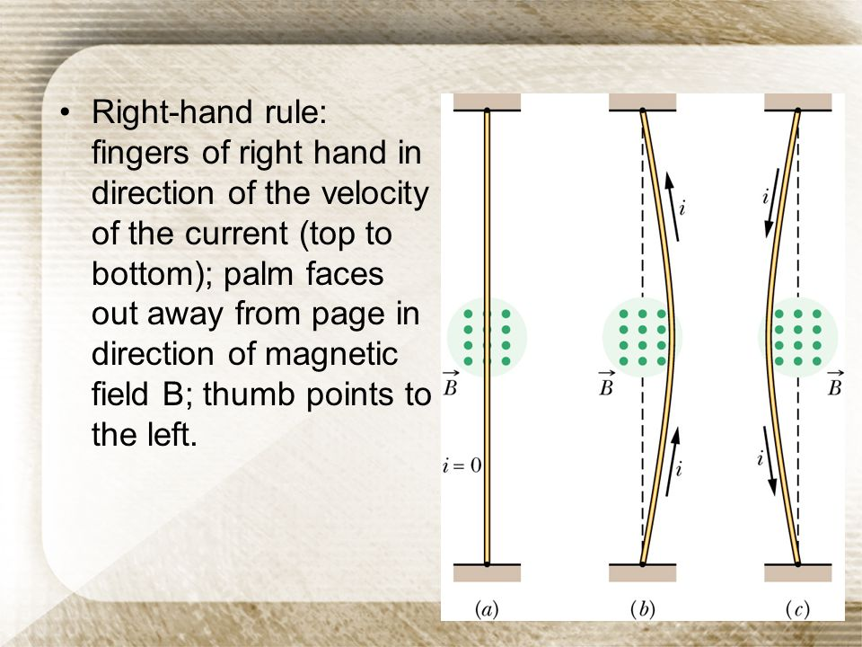 Right-hand rule: fingers of right hand in direction of the velocity of the current (top to bottom); palm faces out away from page in direction of magnetic field B; thumb points to the left.