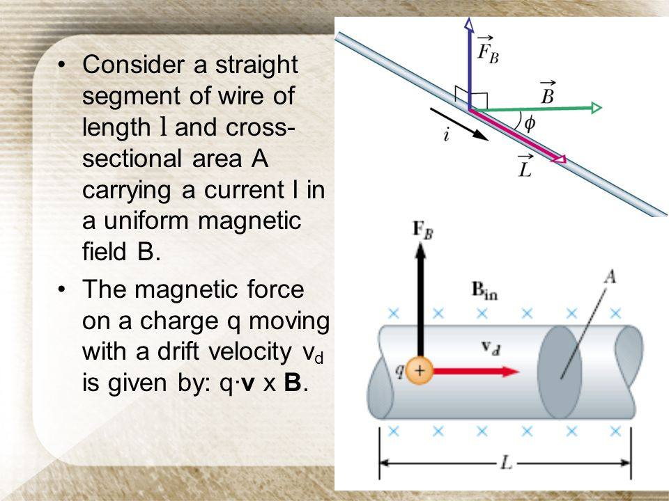 Consider a straight segment of wire of length l and cross-sectional area A carrying a current I in a uniform magnetic field B.
