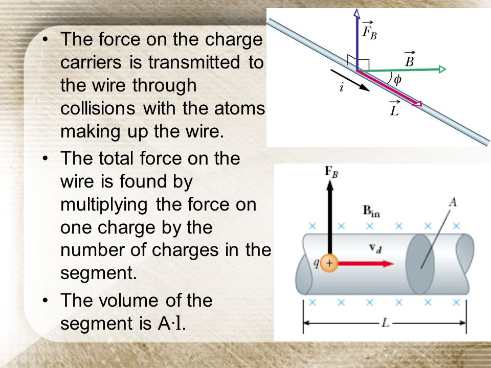 The force on the charge carriers is transmitted to the wire through collisions with the atoms making up the wire.