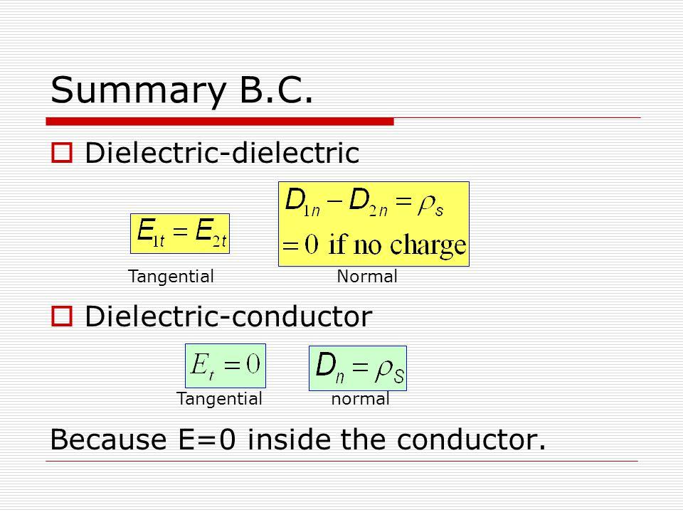 Summary B.C. Dielectric-dielectric Dielectric-conductor
