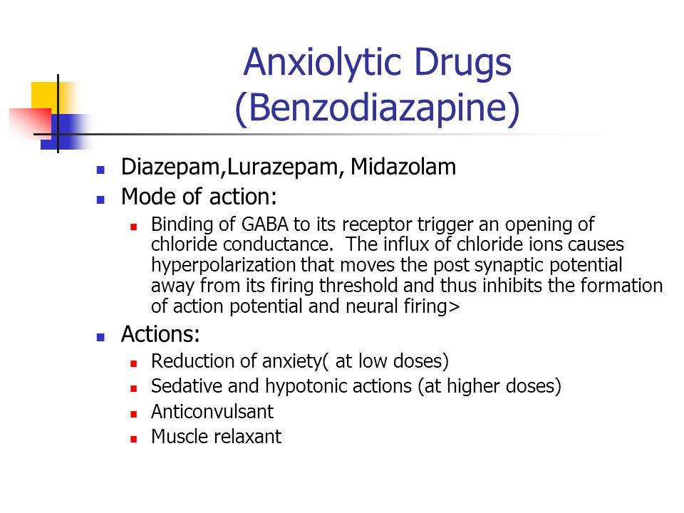 Anxiolytic Drugs (Benzodiazapine)