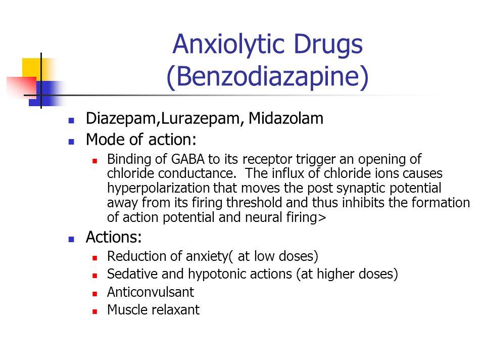 Anxiolytic Drugs (Benzodiazapine)