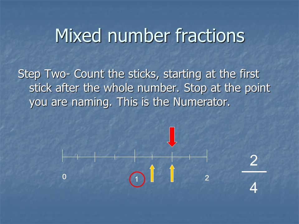 Mixed number fractions