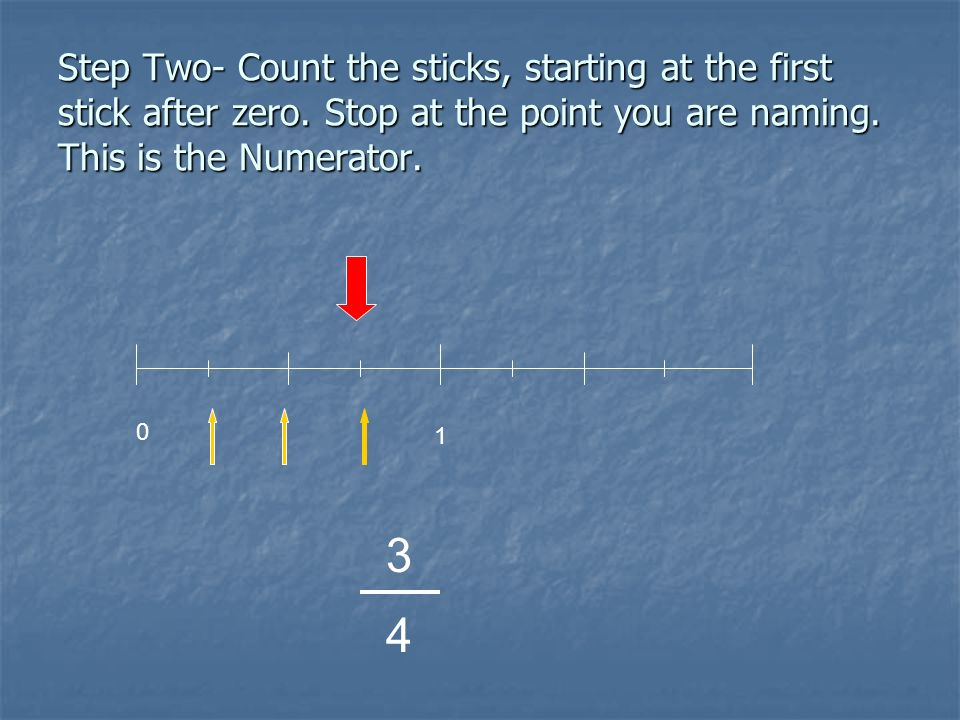 Step Two- Count the sticks, starting at the first stick after zero