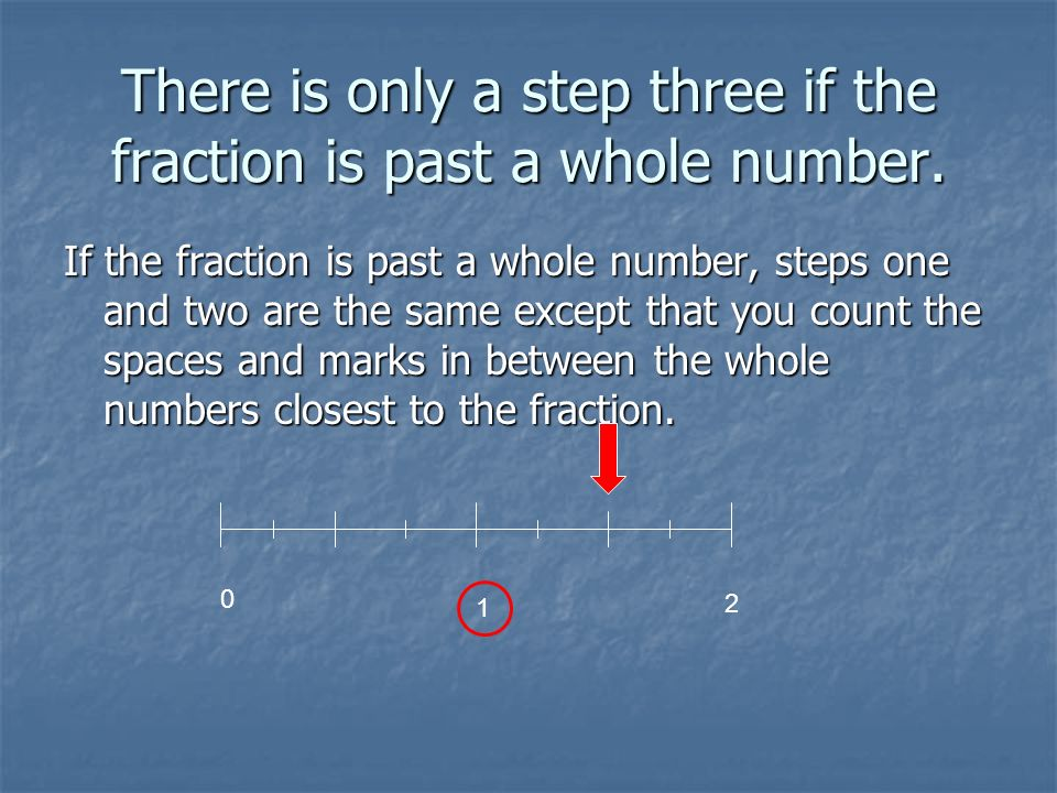 There is only a step three if the fraction is past a whole number.