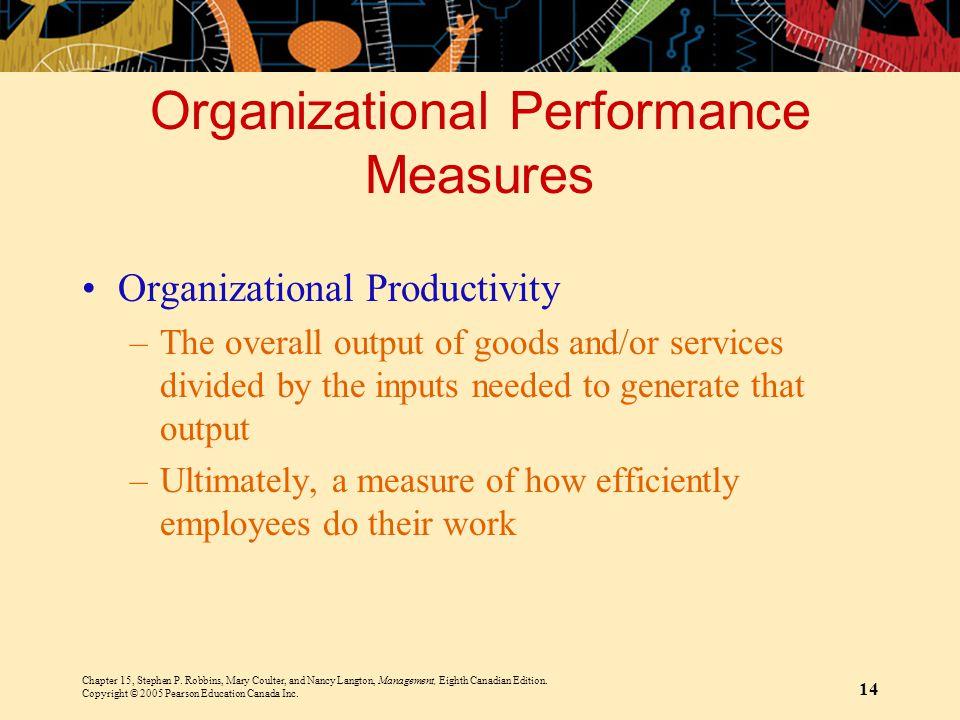 Organizational Performance Measures