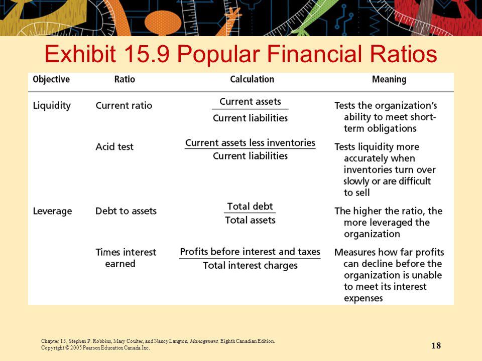 Exhibit 15.9 Popular Financial Ratios