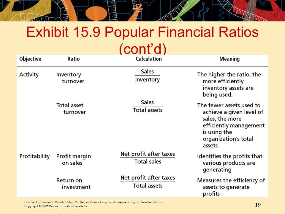 Exhibit 15.9 Popular Financial Ratios (cont'd)