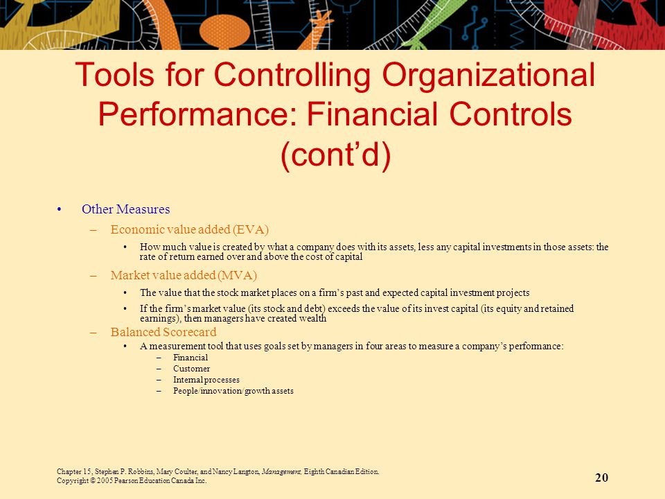 Tools for Controlling Organizational Performance: Financial Controls (cont'd)