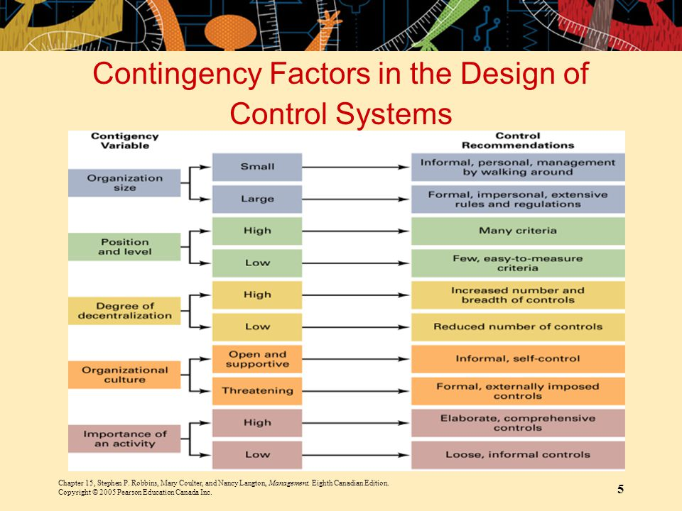 Contingency Factors in the Design of Control Systems