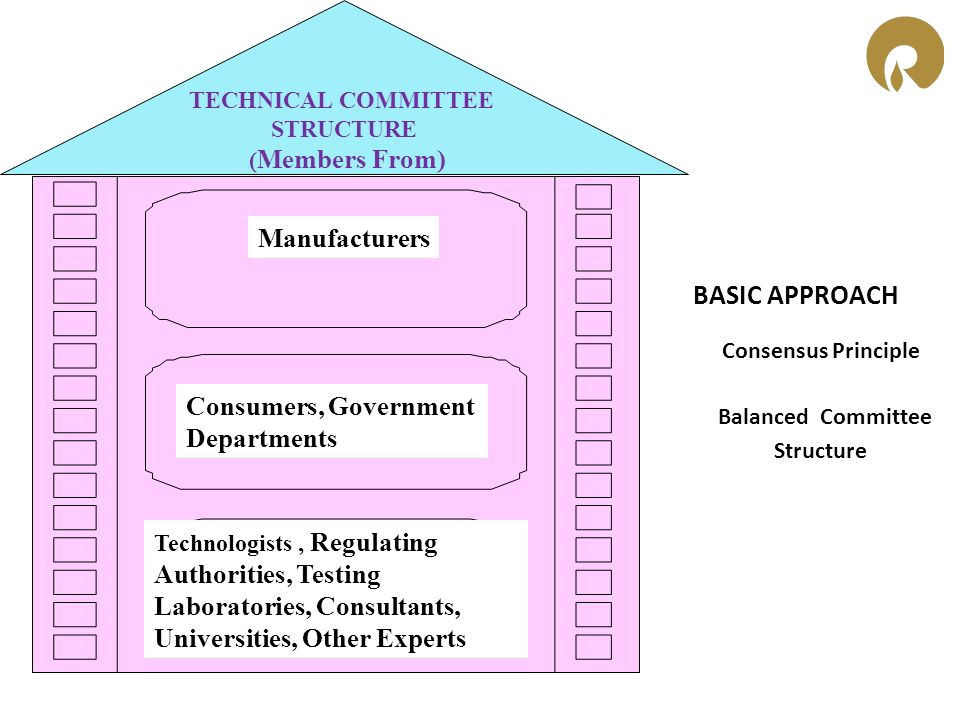 BASIC APPROACH Consensus Principle Balanced Committee Structure