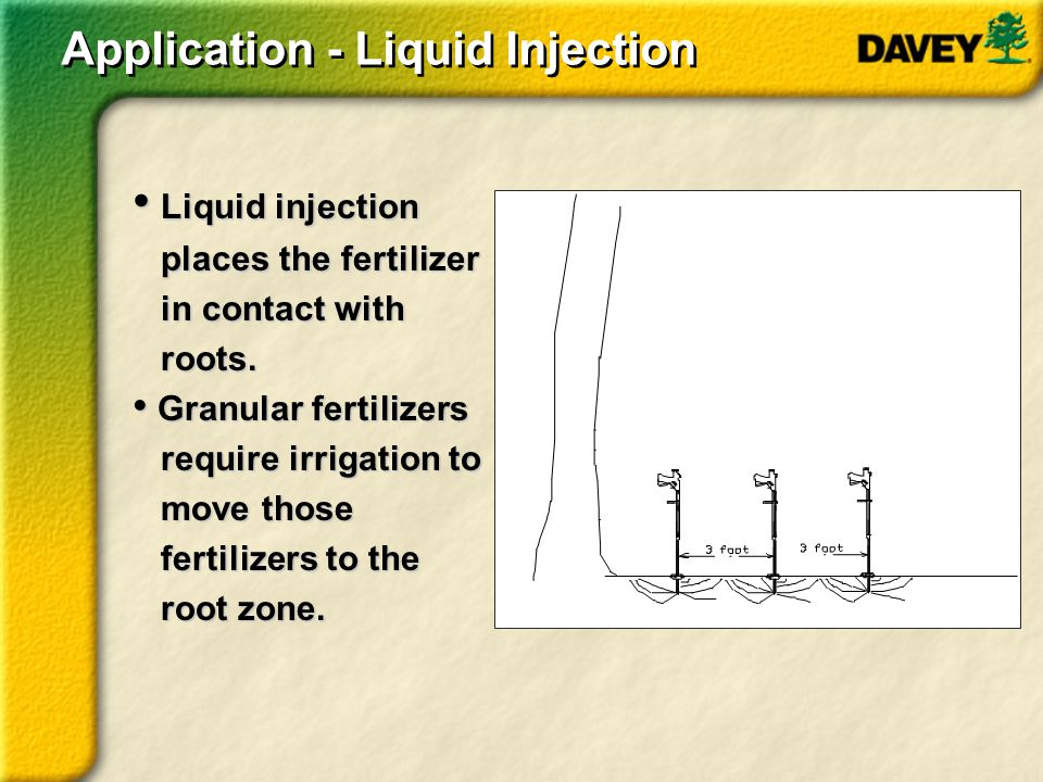 Application - Liquid Injection