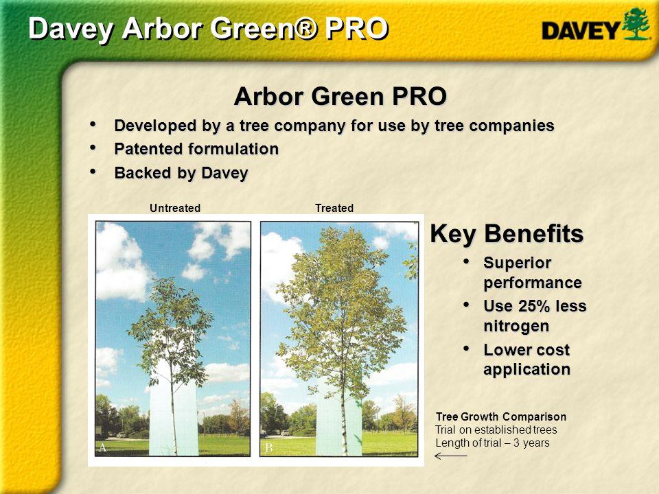 Davey Arbor Green® PRO Arbor Green PRO Key Benefits