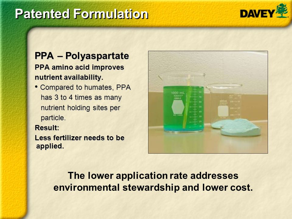Patented Formulation PPA – Polyaspartate