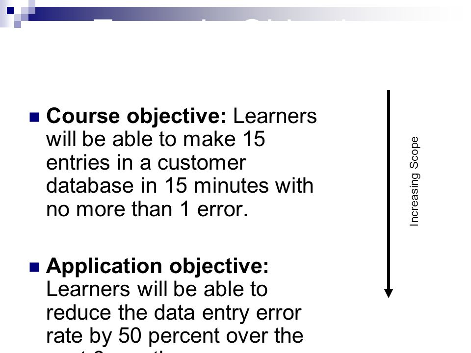 Example Objectives Course objective: Learners will be able to make 15 entries in a customer database in 15 minutes with no more than 1 error.