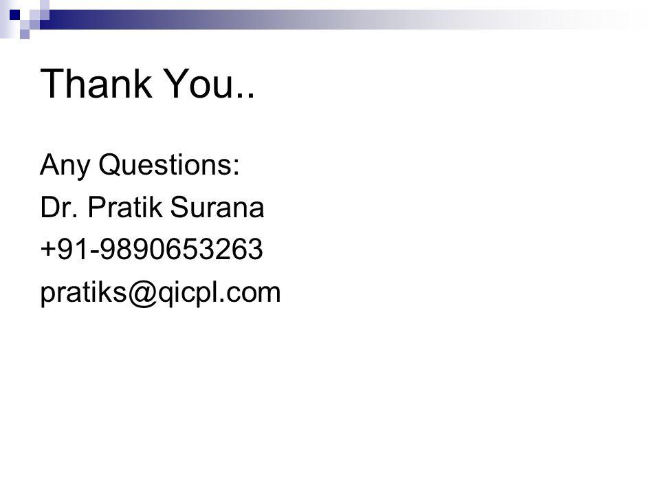Thank You.. Any Questions: Dr. Pratik Surana +91-9890653263