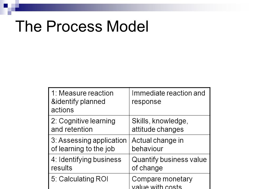 The Process Model 1: Measure reaction &identify planned actions