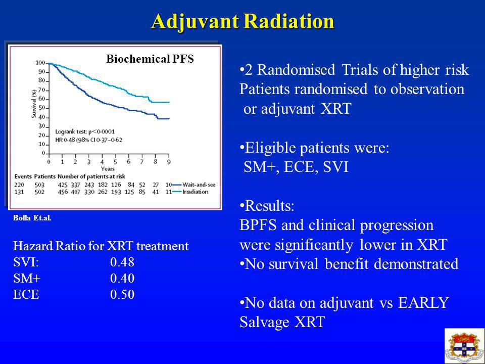 Adjuvant Radiation 2 Randomised Trials of higher risk