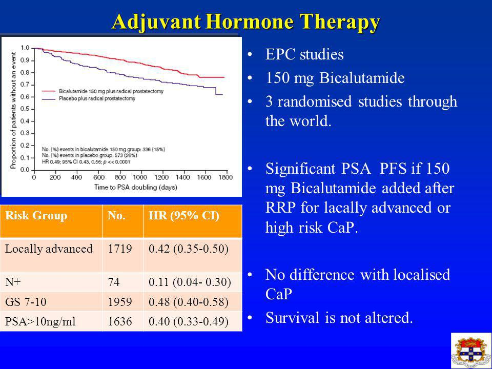 Adjuvant Hormone Therapy