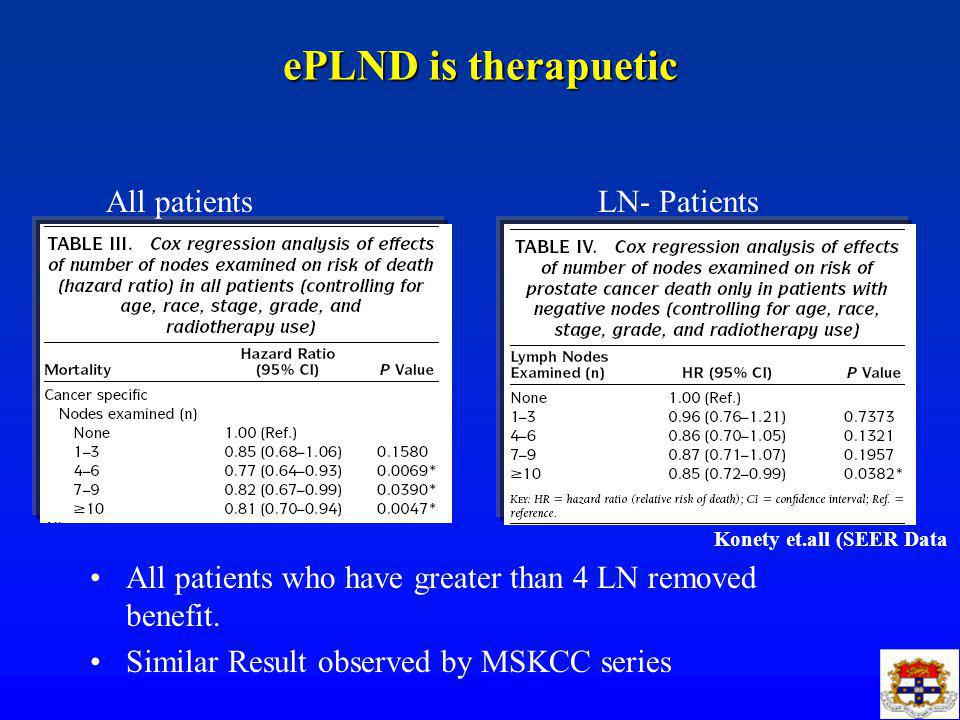 ePLND is therapuetic All patients LN- Patients