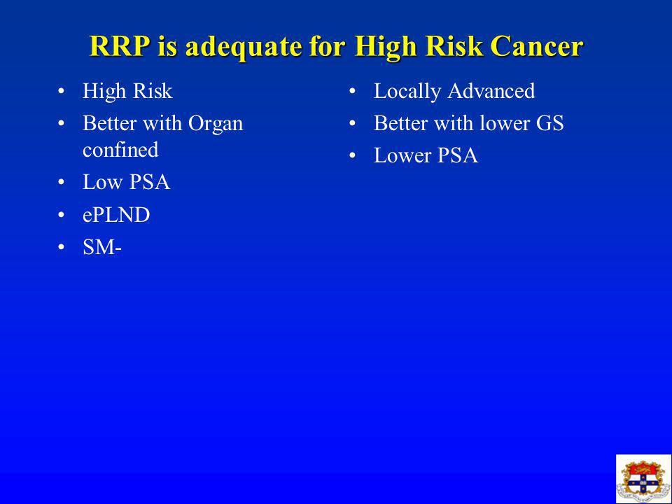 RRP is adequate for High Risk Cancer