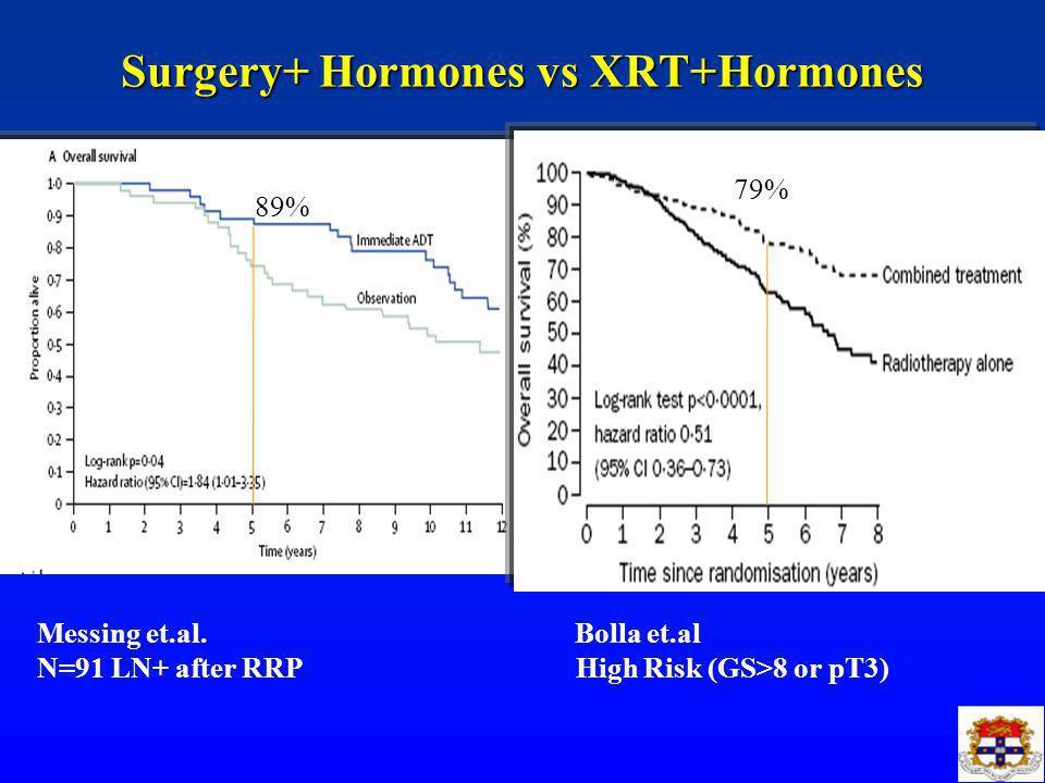 Surgery+ Hormones vs XRT+Hormones